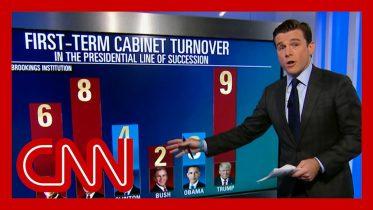 A look at Trump's 'unprecedented' Cabinet turnover 6