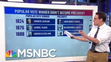 Kornacki: Trump Could Once Again Win By Pulling Electoral College, Losing Vote | MTP Daily | MSNBC 3