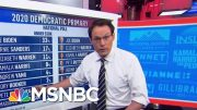 Kornacki: Sanders, Warren 'Appealing To Different Coalitions With A Very Similar Message' | MSNBC 5