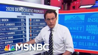 Kornacki: Sanders, Warren 'Appealing To Different Coalitions With A Very Similar Message' | MSNBC 6