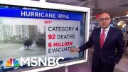What Is Florida's Hurricane History? | Velshi & Ruhle | MSNBC 3