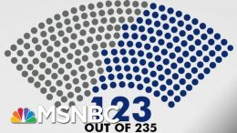 123 House Democrats Now Support Impeachment   All In   MSNBC 3