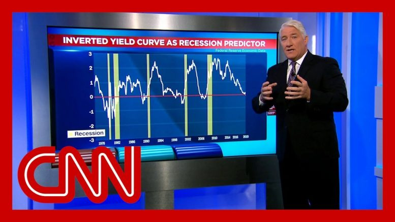 What are the warning signs of a recession? 1
