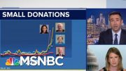 See The Proof: Activists Now Prefer Harris, Warren Over Biden | The Beat With Ari Melber | MSNBC 2