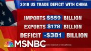 Stocks Plummet As Donald Trump Escalates Trade War With China, Attacks Fed Chair | Hardball | MSNBC 3