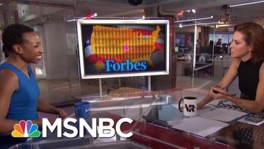 Forbes Faces Backlash For Leaving Women Off Innovators List | Velshi & Ruhle | MSNBC 2