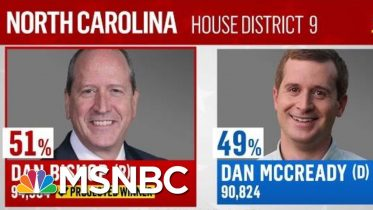 NBC News Projects Dan Bishop Wins North Carolina's Ninth District Election | The Last Word | MSNBC 6