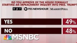 New Polling Shows Where The Country Stands On Impeachment | Morning Joe | MSNBC 6