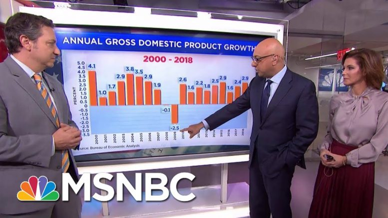 Fed Expected To Make 3rd Rate Cut Since July   Velshi & Ruhle   MSNBC 1