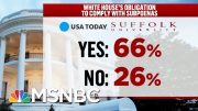 Democrats Keep Impeachment As Easy As A, B, C | Deadline | MSNBC 4