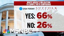 Democrats Keep Impeachment As Easy As A, B, C | Deadline | MSNBC 5