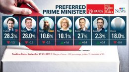 Nanos poll shows Trudeau's popularity has taken a hit 8