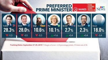 Nanos poll shows Trudeau's popularity has taken a hit 6