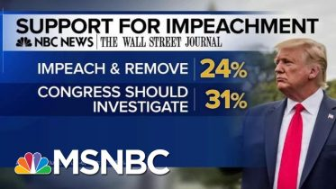 Majority Of Americans Back Impeachment Inquiry Or Trump's Removal From Office | MTP Daily | MSNBC 6