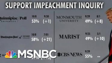 Support For Impeachment Inquiry Over 50 Percent: Poll | Morning Joe | MSNBC 6
