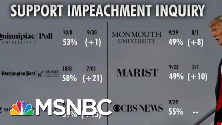 Support For Impeachment Inquiry Over 50 Percent: Poll | Morning Joe | MSNBC 1
