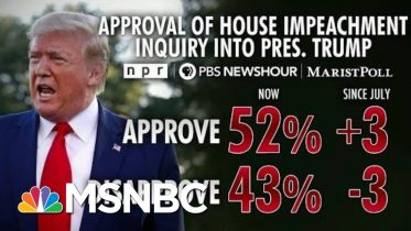 A Majority Approves Of Impeachment Inquiry: Poll | Morning Joe | MSNBC 6