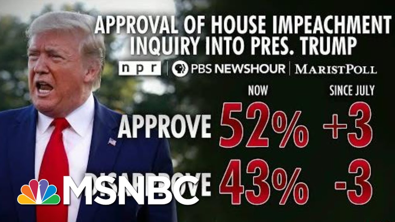 A Majority Approves Of Impeachment Inquiry: Poll | Morning Joe | MSNBC 1