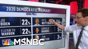 In Iowa, Pete Buttigieg Polling Within 7 Points Of Frontrunner | MSNBC 3