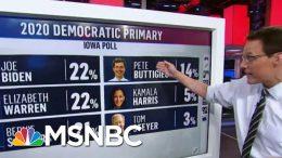 In Iowa, Pete Buttigieg Polling Within 7 Points Of Frontrunner | MSNBC 6