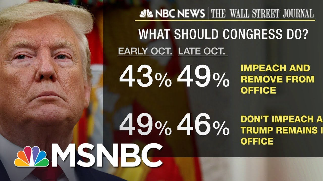 New Polls Show 49% Believe Trump Should Be Impeached, Removed   MSNBC 1