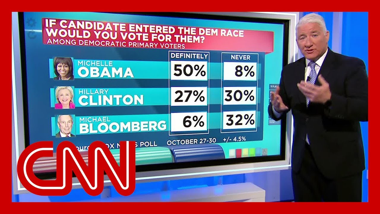 Poll: Democrats in battleground states prefer a moderate nominee 4