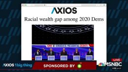 1 Big Thing: Racial wealth gap among 2020 Dems 4