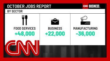 October jobs report exceeds expectations despite GM strike 6