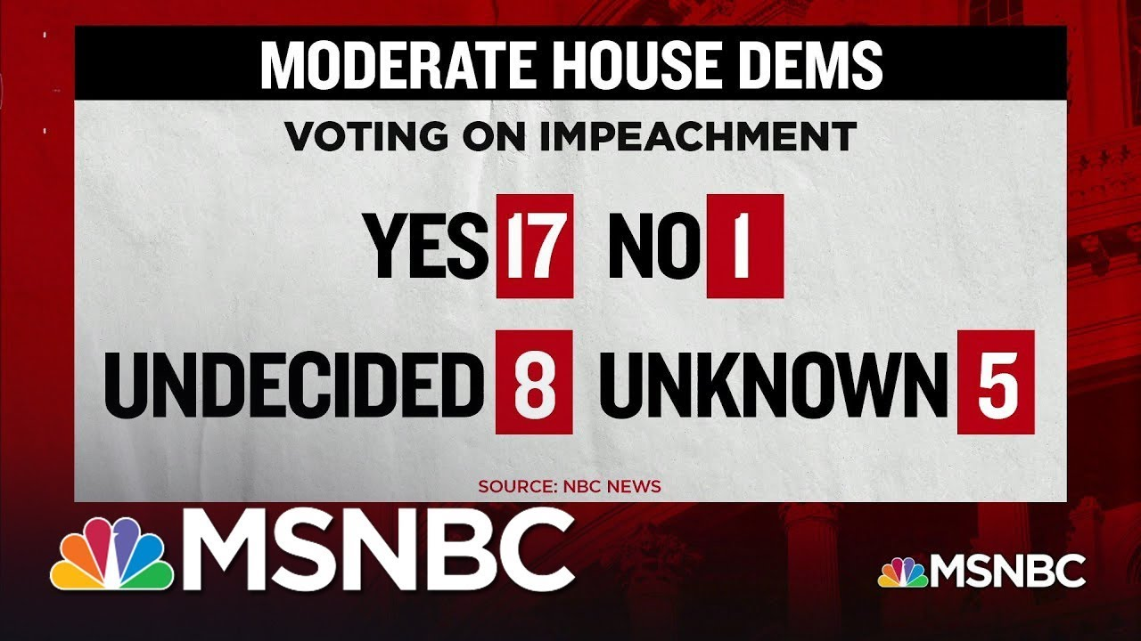 One Democratic Congressman Says He Will Not Vote For Impeachment | MSNBC 3