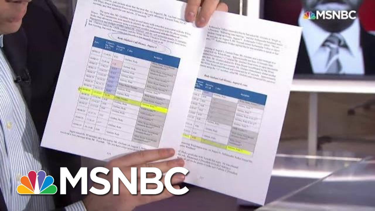 Call Logs Between Rudy Giuliani, Budget Office Revealed In Impeachment Report | Katy Tur | MSNBC 9