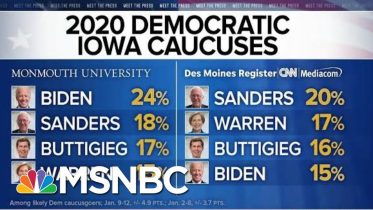 Iowa Polls Show Clear Top Four 2020 Democratic Candidates | MTP Daily | MSNBC 6