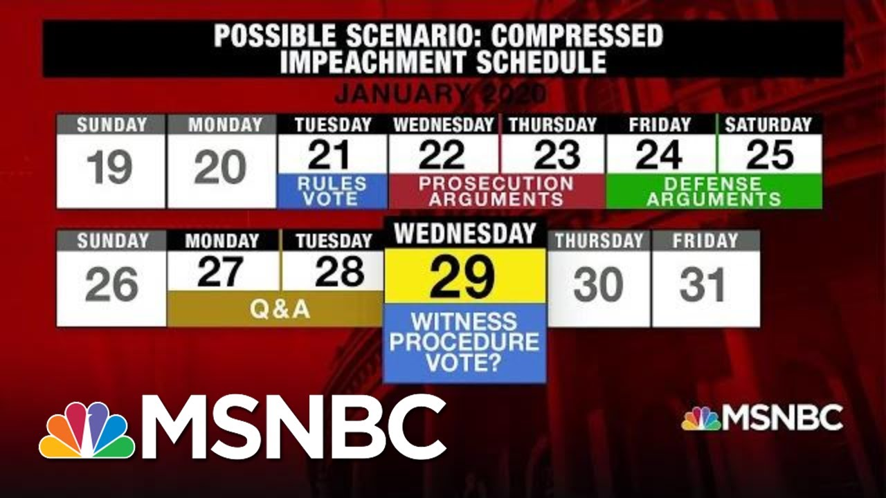 Mitch McConnell Lays Out Rules, Schedule For Trump's Impeachment | Hardball | MSNBC 8