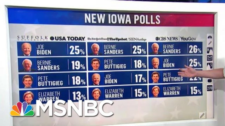 Bernie Sanders On Upswing In Early States In New Iowa, New Hampshire Polls | MSNBC 1