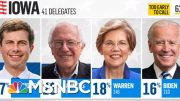 Chuck Todd: Joe Biden Numbers Are 'The Big News' In Early Iowa Results | MSNBC 3