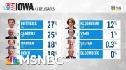 Rural Areas Keep Buttigieg Ahead Of Sanders As Iowa Results Trickle In | MTP Daily | MSNBC 3