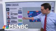 Steve Kornacki Breaks Down Latest Iowa Caucus Results | All In | MSNBC 3