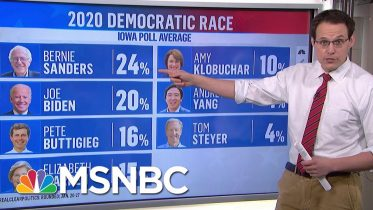 Bernie Sanders Leads Iowa Polls 2 Days Before Iowa Caucuses | MSNBC 6