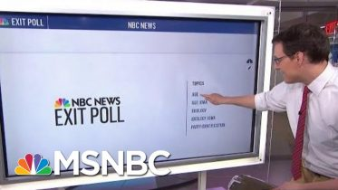 First N.H. Exit Polls Show Drop In Young Voters | MTP Daily | MSNBC 6