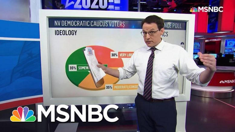 Nevada Caucus Too Early To Call, Sanders Has Significant Lead In Voters' Initial Preference | MSNBC 1