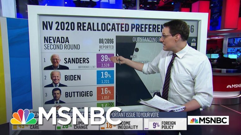 Kornacki: Sanders Lead Appears To Increase On Second Preference | MSNBC 1
