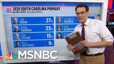 Super Tuesday Preview: Can Sanders Extend His Lead Betting On California? | The 11th Hour | MSNBC 6
