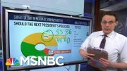 First Super Tuesday Exit Polls Show Hints About 2020 Electorate | MTP Daily | MSNBC 4