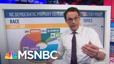 'Landslide': NBC News Projects Joe Biden Wins North Carolina | MSNBC 5