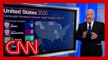 Bernie Sanders won Michigan in 2016. Can he beat Joe Biden there now? 6