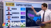 Uphill Climb For Sanders After Biden's Super Tuesday Wins | The 11th Hour | MSNBC 3