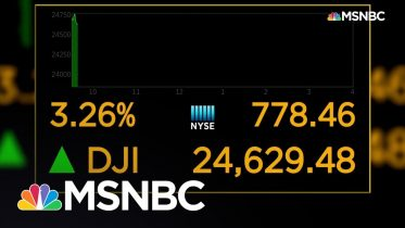 Markets Rebound After Worst Day Since Financial Crisis | Velshi & Ruhle | MSNBC 6
