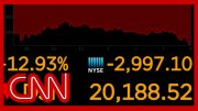 Dow sees worst point loss since 1987 3