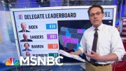 Steve Kornacki Charts Bernie Sanders' Difficult Path For Delegates | MTP Daily | MSNBC 2