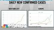 Infection Rate Charts Forecast Steep Rise In US Coronavirus Cases | Rachel Maddow | MSNBC 5
