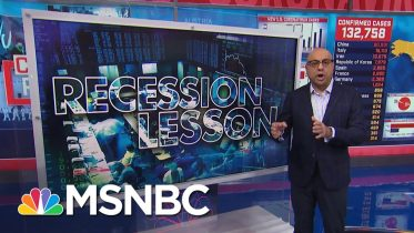 Are We In A Recession Right Now? | MSNBC 6